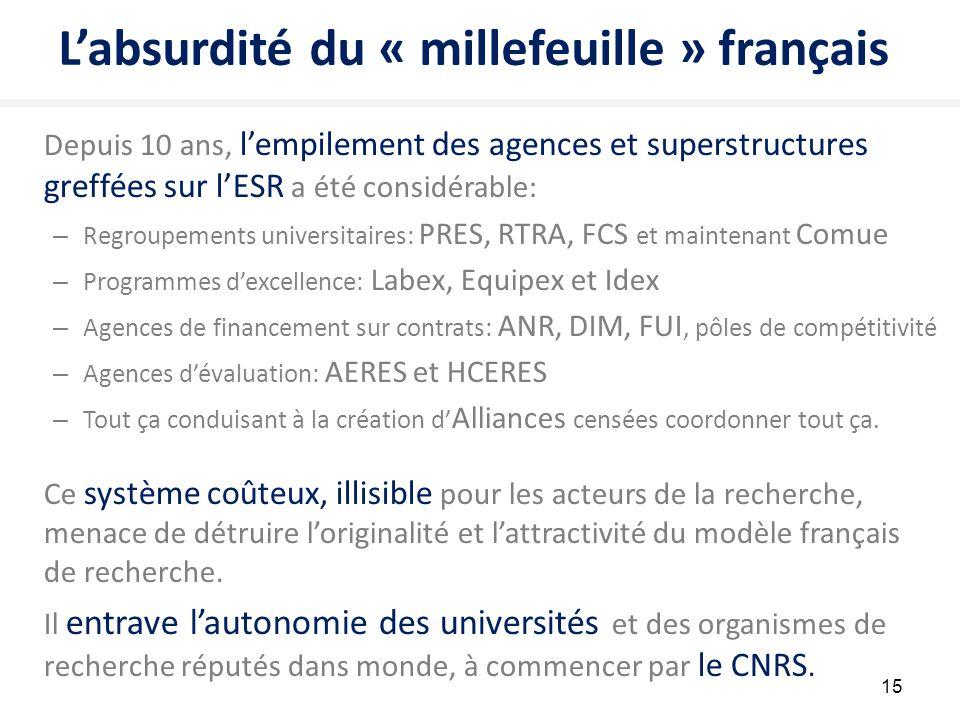 15 L'absurdité du « millefeuille » français Depuis 10 ans, l'empilement des agences et superstructures greffées sur l'ESR a été considérable: – Regrou