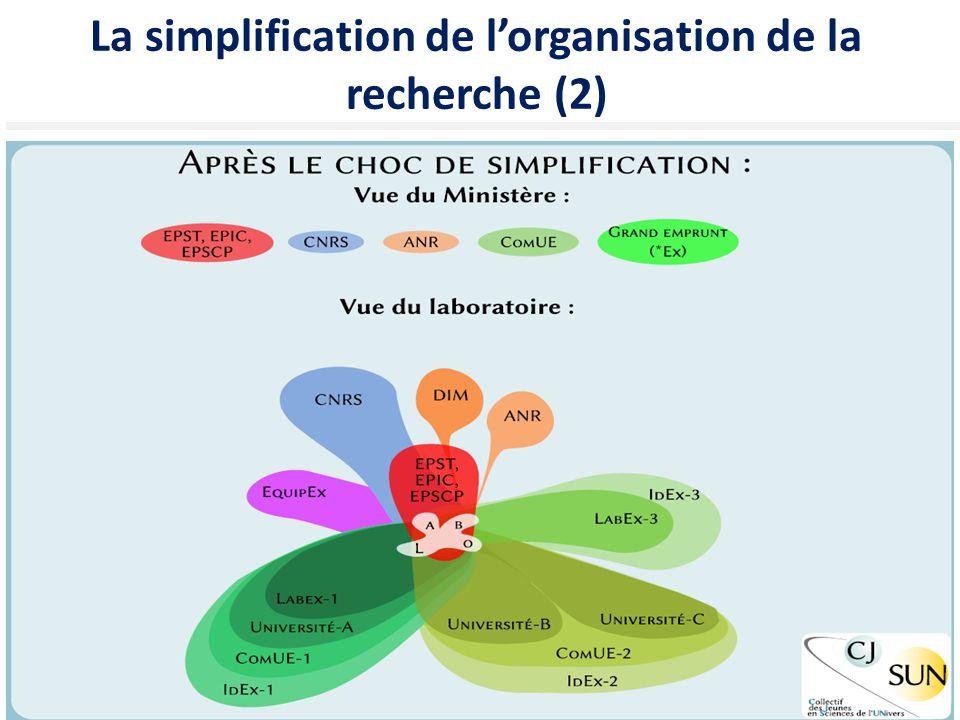 17 La simplification de l'organisation de la recherche (2)