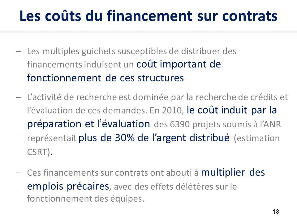 18 ‒Les multiples guichets susceptibles de distribuer des financements induisent un coût important de fonctionnement de ces structures ‒L'activité de