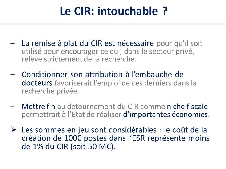 ‒La remise à plat du CIR est nécessaire pour qu'il soit utilisé pour encourager ce qui, dans le secteur privé, relève strictement de la recherche. ‒Co
