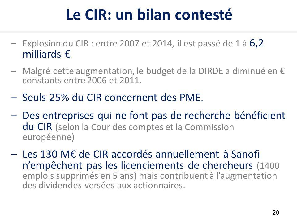 20 Le CIR: un bilan contesté ‒Explosion du CIR : entre 2007 et 2014, il est passé de 1 à 6,2 milliards € ‒Malgré cette augmentation, le budget de la D