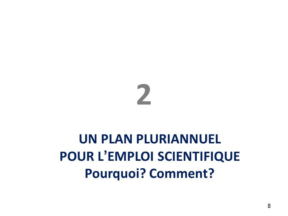 8 UN PLAN PLURIANNUEL POUR L'EMPLOI SCIENTIFIQUE Pourquoi? Comment? 2