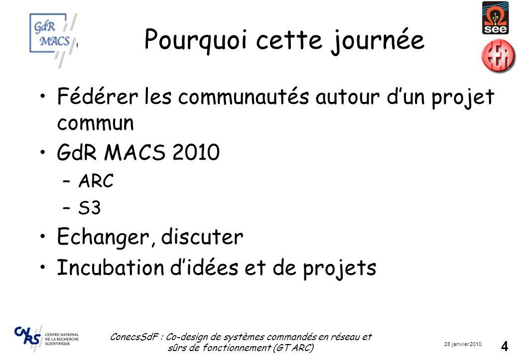28 janvier 2010 ConecsSdF : Co-design de systèmes commandés en réseau et sûrs de fonctionnement (GT ARC) 4 Pourquoi cette journée Fédérer les communautés autour d'un projet commun GdR MACS 2010 –ARC –S3 Echanger, discuter Incubation d'idées et de projets