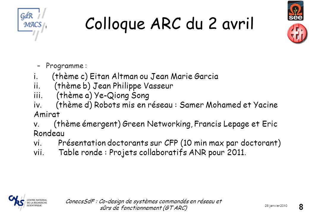 28 janvier 2010 ConecsSdF : Co-design de systèmes commandés en réseau et sûrs de fonctionnement (GT ARC) 8 Colloque ARC du 2 avril –Programme : i.