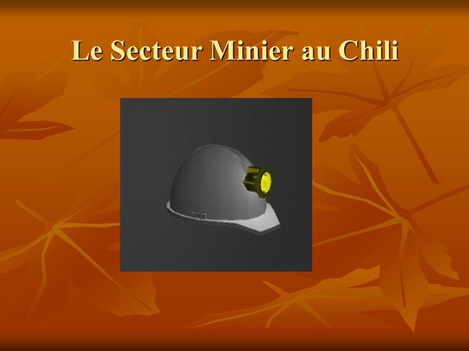 Le Secteur Minier au Chili