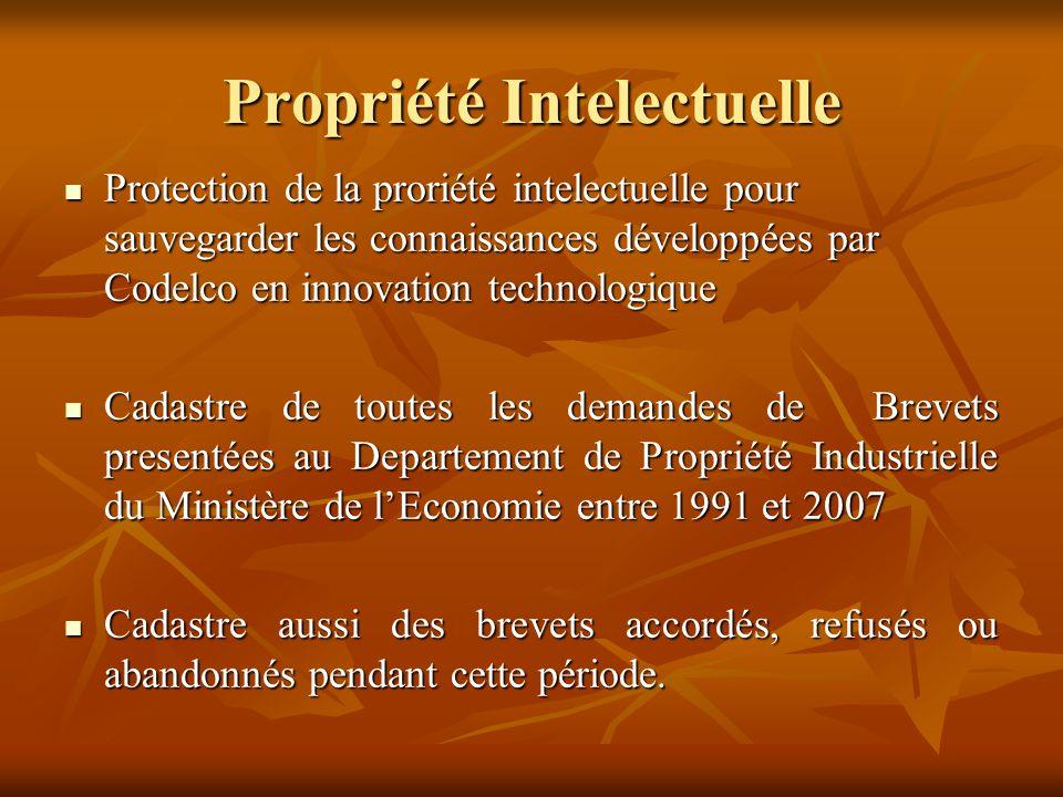 Propriété Intelectuelle Protection de la proriété intelectuelle pour sauvegarder les connaissances développées par Codelco en innovation technologique