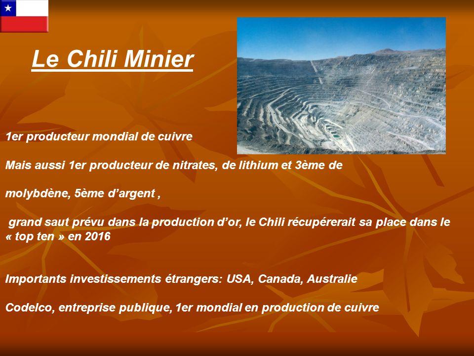 Le Chili Minier 1er producteur mondial de cuivre Mais aussi 1er producteur de nitrates, de lithium et 3ème de molybdène, 5ème d'argent, grand saut pré