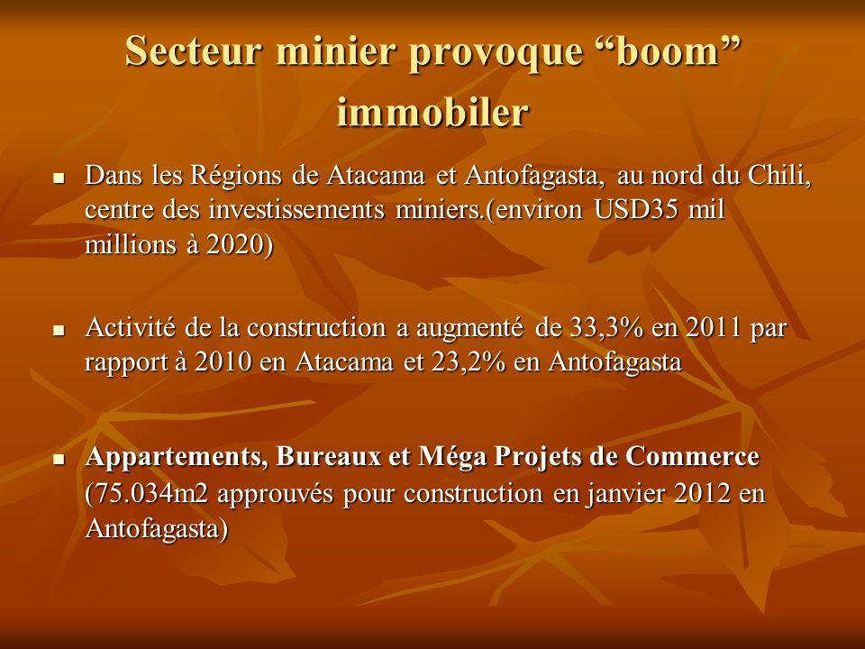 """Secteur minier provoque """"boom"""" immobiler Dans les Régions de Atacama et Antofagasta, au nord du Chili, centre des investissements miniers.(environ USD"""