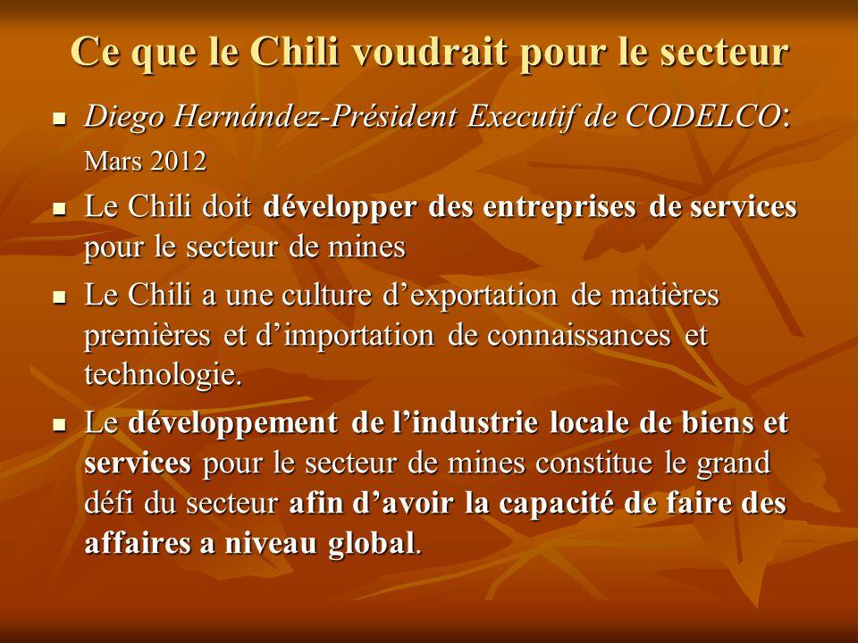 Ce que le Chili voudrait pour le secteur Diego Hernández-Président Executif de CODELCO : Diego Hernández-Président Executif de CODELCO : Mars 2012 Le