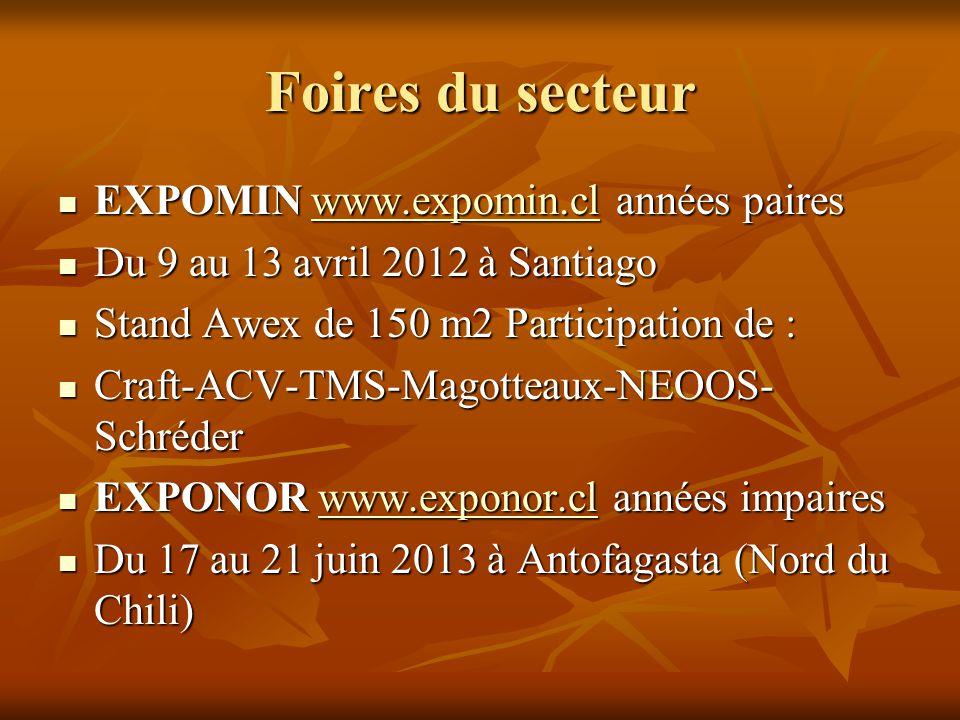 Foires du secteur EXPOMIN www.expomin.cl années paires EXPOMIN www.expomin.cl années paireswww.expomin.cl Du 9 au 13 avril 2012 à Santiago Du 9 au 13