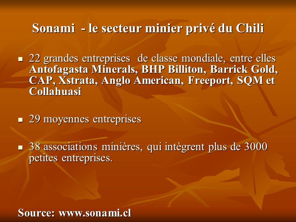 Sonami - le secteur minier privé du Chili 22 grandes entreprises de classe mondiale, entre elles Antofagasta Minerals, BHP Billiton, Barrick Gold, CAP