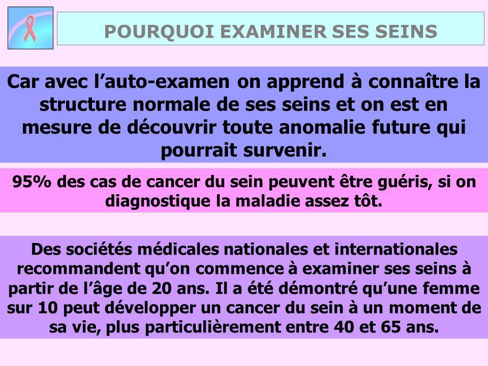 POURQUOI EXAMINER SES SEINS Des sociétés médicales nationales et internationales recommandent qu'on commence à examiner ses seins à partir de l'âge de