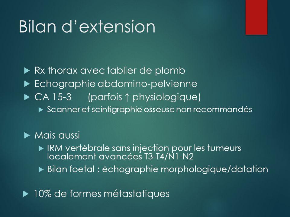 Bilan d'extension  Rx thorax avec tablier de plomb  Echographie abdomino-pelvienne  CA 15-3 (parfois ↑ physiologique)  Scanner et scintigraphie osseuse non recommandés  Mais aussi  IRM vertébrale sans injection pour les tumeurs localement avancées T3-T4/N1-N2  Bilan foetal : échographie morphologique/datation  10% de formes métastatiques