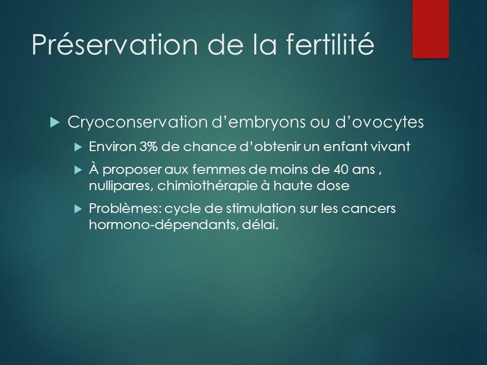 Préservation de la fertilité  Cryoconservation d'embryons ou d'ovocytes  Environ 3% de chance d'obtenir un enfant vivant  À proposer aux femmes de moins de 40 ans, nullipares, chimiothérapie à haute dose  Problèmes: cycle de stimulation sur les cancers hormono-dépendants, délai.