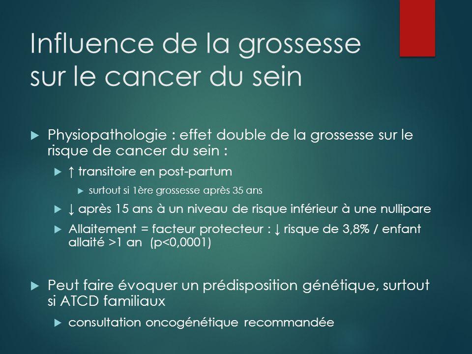 Ne pas oublier  Prise en charge multidisciplinaire  Chirurgien  Obstétricien niveau II ou III  Oncologue  Mais aussi :  Médecin traitant  Psychologue +++ (patiente + famille)  RCP  Enregistrement auprès d'un centre CALG (IGR, Tenon, Cochin)  Consultation d'oncogénétique