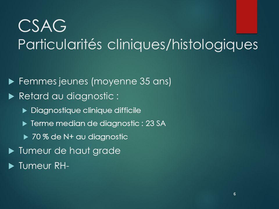 CSAG Histologie  Carcinome canalaire infiltrant le plus représenté  Pas plus de formes histologiques rares  Pas plus de formes inflammatoires (1,5-5%) Mais  + tumeurs de haut grade (70- 80%)  + d'emboles vasculaires  + de RH- (65% vs 30-40%)  + de surexpression de HER2 (40% vs 15-20%)  + de N+ (70% vs 30-40%)  Plus de tumeurs multifocales / bilatérales (4,6%)