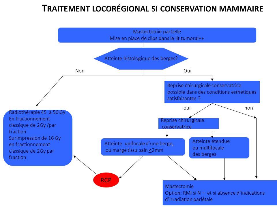 Mastectomie partielle Mise en place de clips dans le lit tumoral++ Atteinte histologique des berges? Atteinte étendue ou multifocale des berges Attein