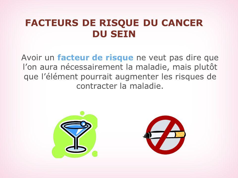 FACTEURS DE RISQUE DU CANCER DU SEIN Avoir un facteur de risque ne veut pas dire que l'on aura nécessairement la maladie, mais plutôt que l'élément po