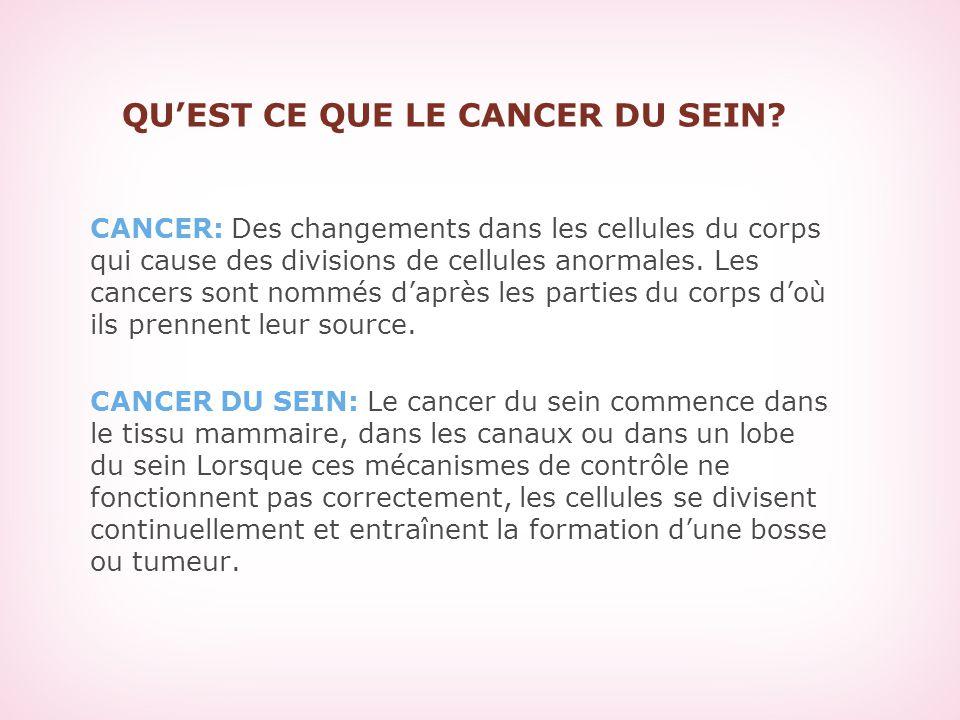 QU'EST CE QUE LE CANCER DU SEIN? CANCER: Des changements dans les cellules du corps qui cause des divisions de cellules anormales. Les cancers sont no