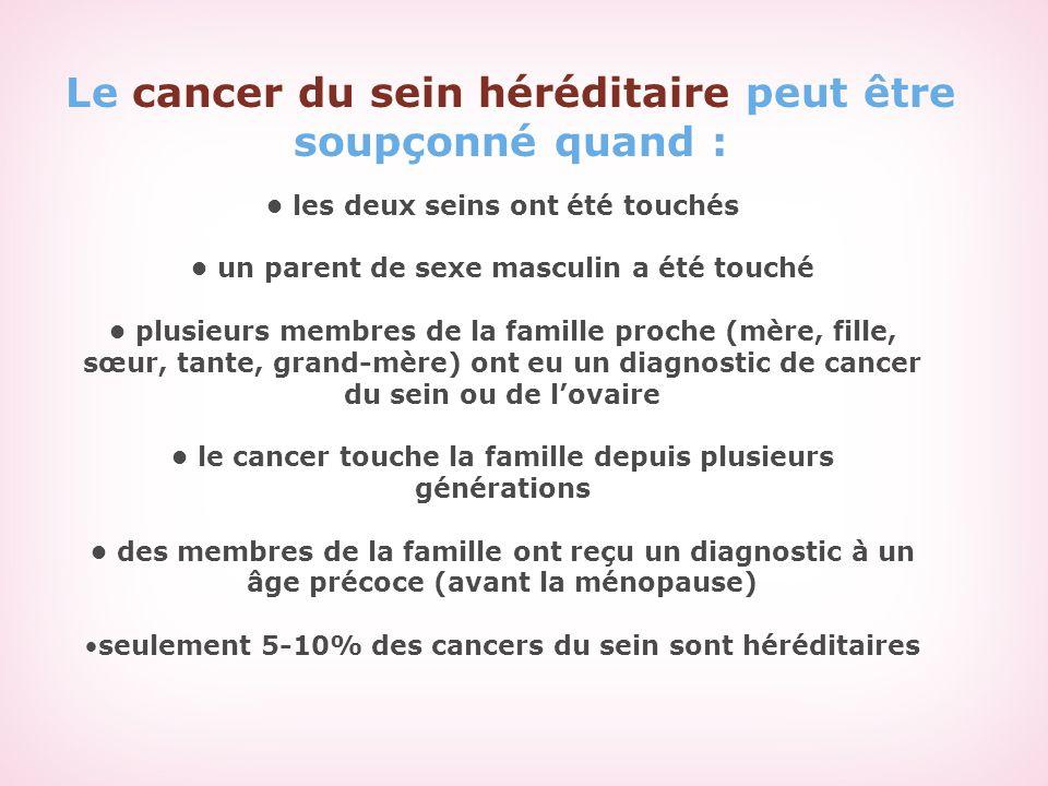 Le cancer du sein héréditaire peut être soupçonné quand : les deux seins ont été touchés un parent de sexe masculin a été touché plusieurs membres de