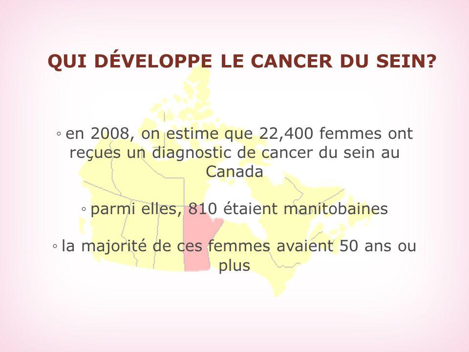 QUI DÉVELOPPE LE CANCER DU SEIN? ◦ en 2008, on estime que 22,400 femmes ont reçues un diagnostic de cancer du sein au Canada ◦ parmi elles, 810 étaien