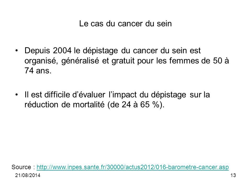 Le cas du cancer du sein Depuis 2004 le dépistage du cancer du sein est organisé, généralisé et gratuit pour les femmes de 50 à 74 ans. Il est diffici