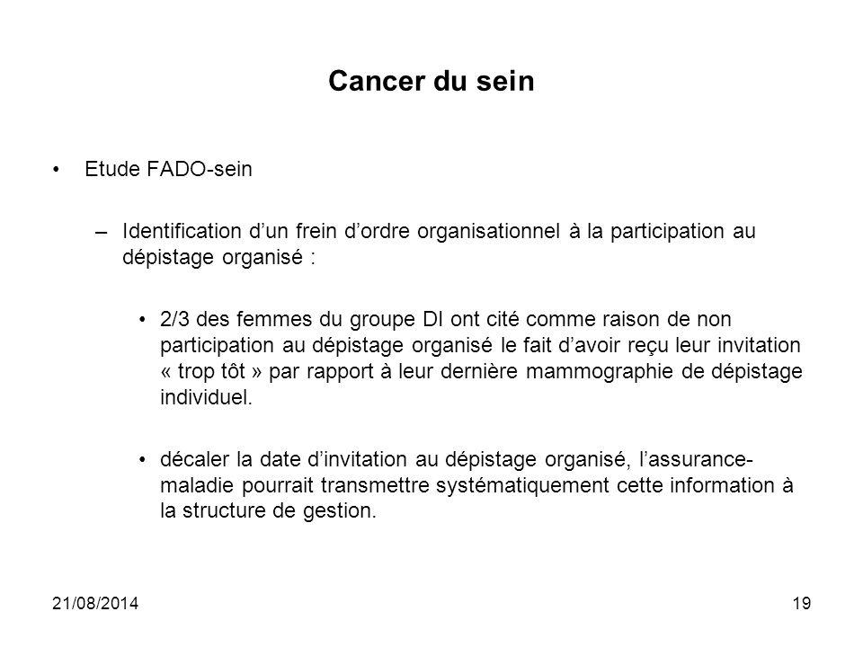Cancer du sein Etude FADO-sein –Identification d'un frein d'ordre organisationnel à la participation au dépistage organisé : 2/3 des femmes du groupe