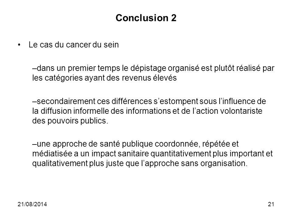 Conclusion 2 Le cas du cancer du sein –dans un premier temps le dépistage organisé est plutôt réalisé par les catégories ayant des revenus élevés –sec