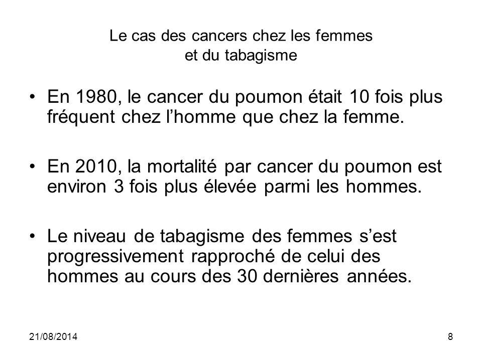 Le cas des cancers chez les femmes et du tabagisme En 1980, le cancer du poumon était 10 fois plus fréquent chez l'homme que chez la femme. En 2010, l