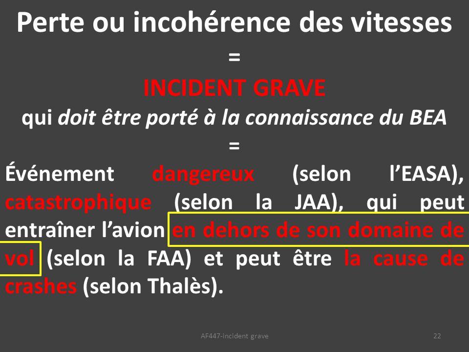 22AF447-incident grave Perte ou incohérence des vitesses = INCIDENT GRAVE qui doit être porté à la connaissance du BEA = Événement dangereux (selon l'EASA), catastrophique (selon la JAA), qui peut entraîner l'avion en dehors de son domaine de vol (selon la FAA) et peut être la cause de crashes (selon Thalès).