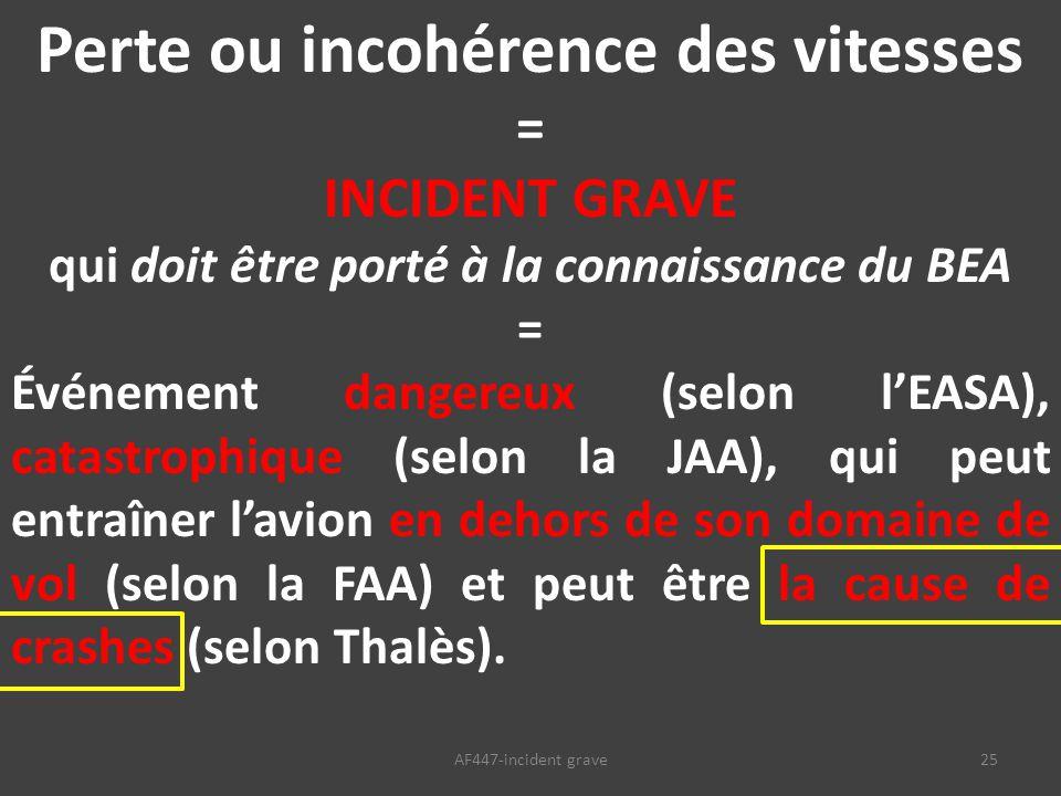 25AF447-incident grave Perte ou incohérence des vitesses = INCIDENT GRAVE qui doit être porté à la connaissance du BEA = Événement dangereux (selon l'EASA), catastrophique (selon la JAA), qui peut entraîner l'avion en dehors de son domaine de vol (selon la FAA) et peut être la cause de crashes (selon Thalès).