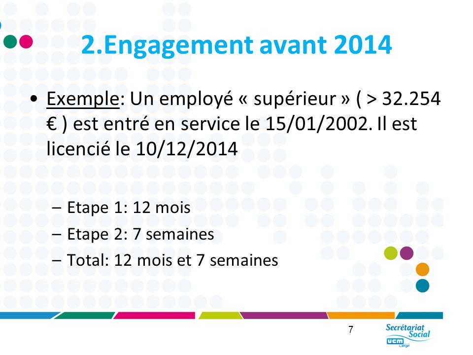 2.Engagement avant 2014 Indemnité compensatoire de licenciement –Un ouvrier (CP 121) est entré en service le 15/01/1988.