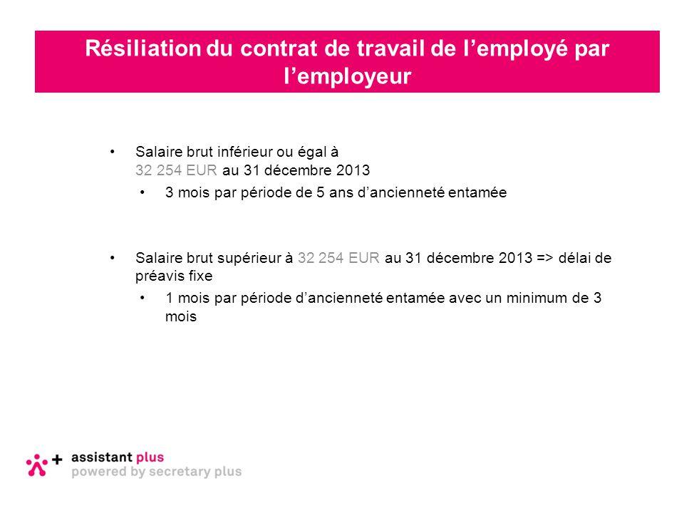 Salaire brut inférieur ou égal à 32 254 EUR au 31 décembre 2013 3 mois par période de 5 ans d'ancienneté entamée Salaire brut supérieur à 32 254 EUR a