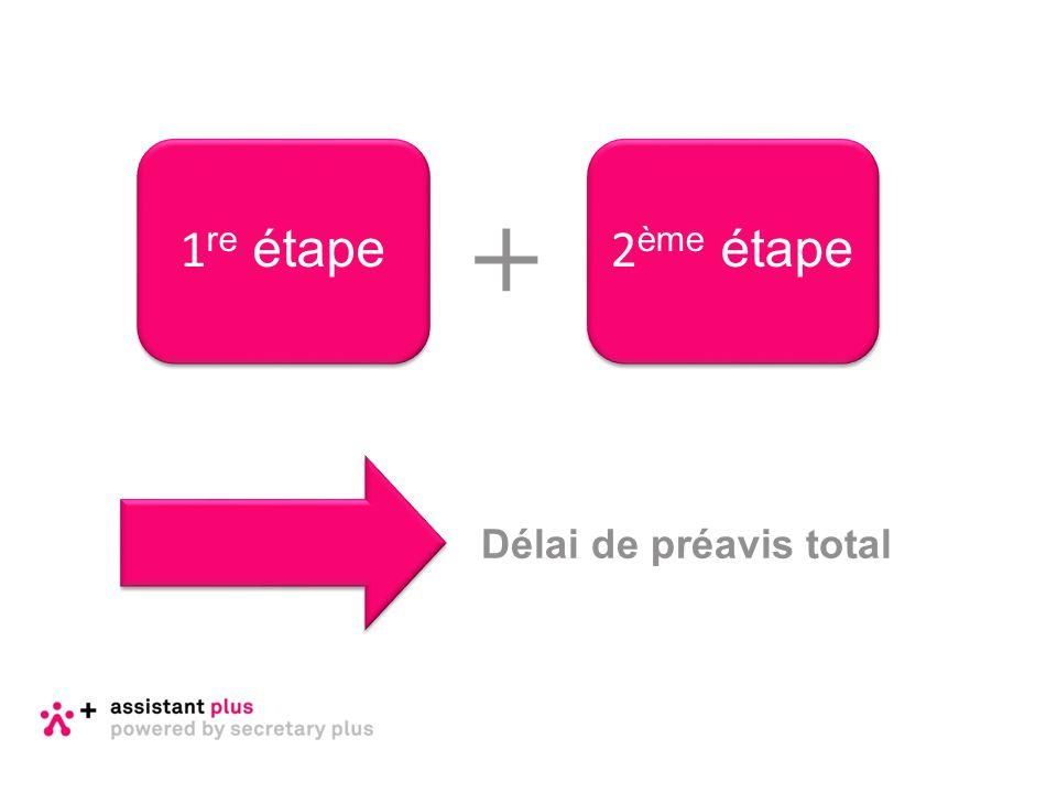 + Délai de préavis total 1 re étape 2 ème étape
