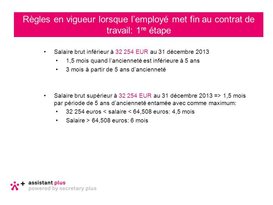 Salaire brut inférieur à 32 254 EUR au 31 décembre 2013 1,5 mois quand l'ancienneté est inférieure à 5 ans 3 mois à partir de 5 ans d'ancienneté Salai