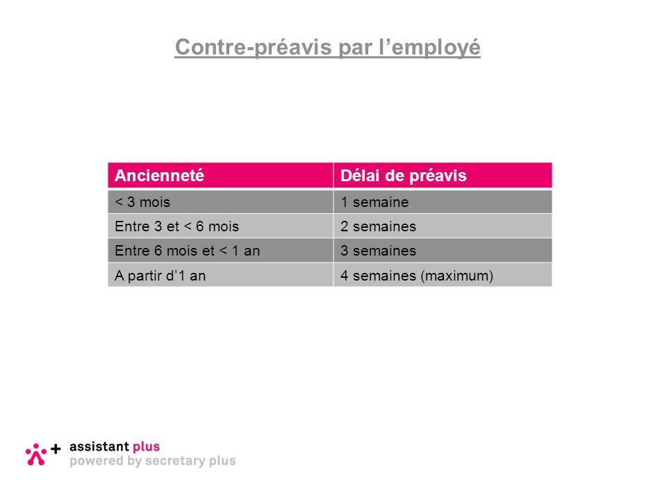 Que fait-on des clauses de résiliation valables dans le contrat de travail d'AVANT 2014.