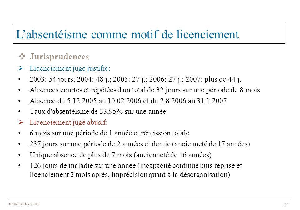 © Allen & Overy 2012 37  Jurisprudences  Licenciement jugé justifié: 2003: 54 jours; 2004: 48 j.; 2005: 27 j.; 2006: 27 j.; 2007: plus de 44 j. Abse