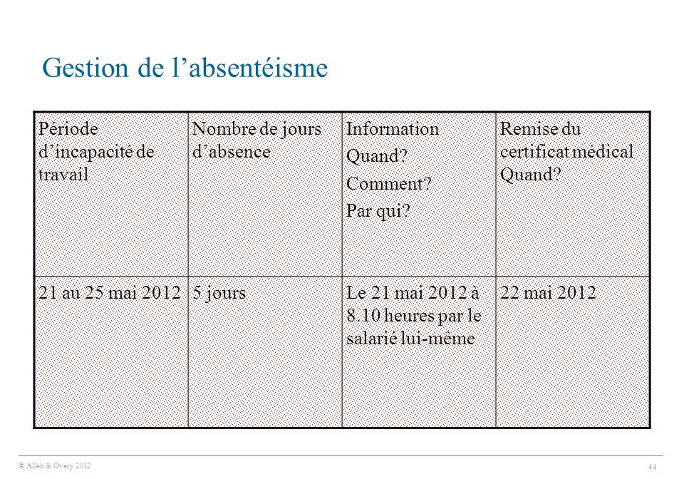 © Allen & Overy 2012 44 Gestion de l'absentéisme Période d'incapacité de travail Nombre de jours d'absence Information Quand? Comment? Par qui? Remise