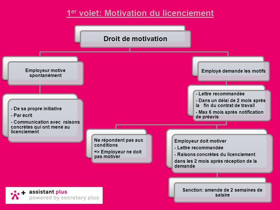 1 er volet: Motivation du licenciement Droit de motivation Employeur motive spontanément - De sa propre initiative - Par écrit - Communication avec ra