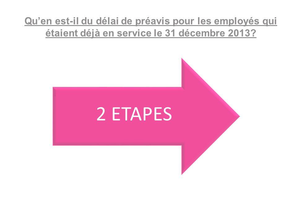 Qu'en est-il du délai de préavis pour les employés qui étaient déjà en service le 31 décembre 2013? 2 ETAPES