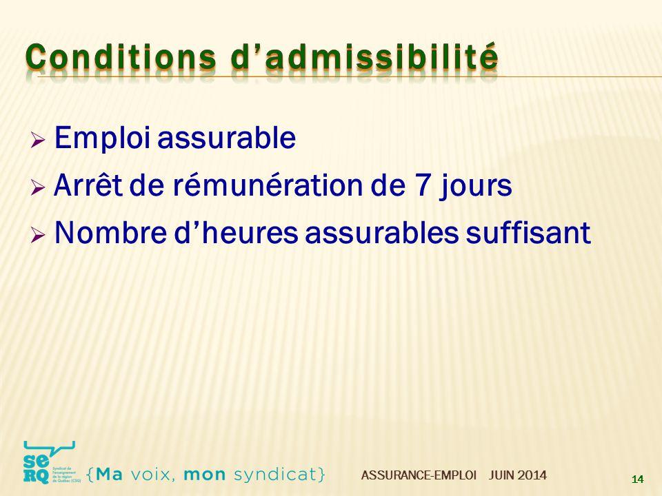 ASSURANCE-EMPLOI JUIN 2014  Emploi assurable  Arrêt de rémunération de 7 jours  Nombre d'heures assurables suffisant 14