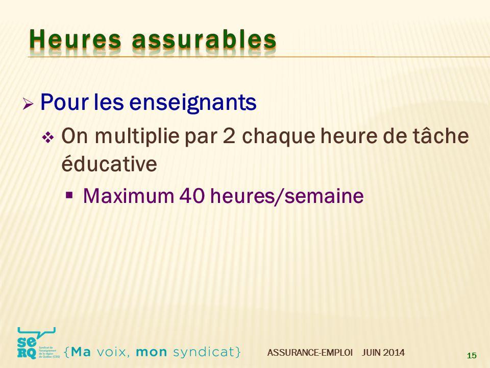 ASSURANCE-EMPLOI JUIN 2014  Pour les enseignants  On multiplie par 2 chaque heure de tâche éducative  Maximum 40 heures/semaine 15