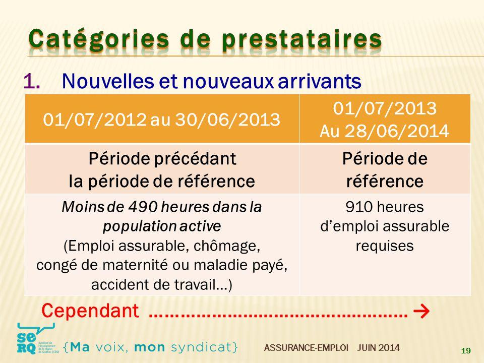 ASSURANCE-EMPLOI JUIN 2014 1.Nouvelles et nouveaux arrivants Cependant ………………………………..………… → 19 01/07/2012 au 30/06/2013 01/07/2013 Au 28/06/2014 Pério