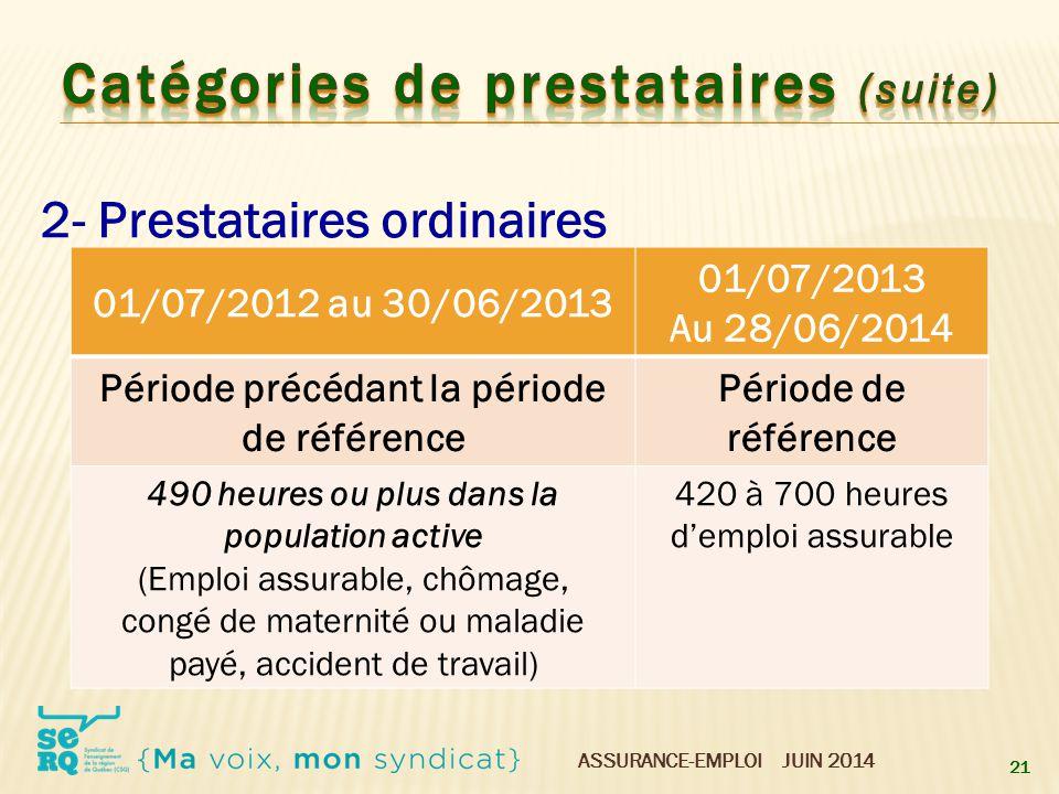 ASSURANCE-EMPLOI JUIN 2014 2- Prestataires ordinaires 21 01/07/2012 au 30/06/2013 01/07/2013 Au 28/06/2014 Période précédant la période de référence P