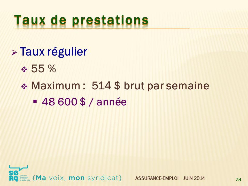 ASSURANCE-EMPLOI JUIN 2014  Taux régulier  55 %  Maximum : 514 $ brut par semaine  48 600 $ / année 34