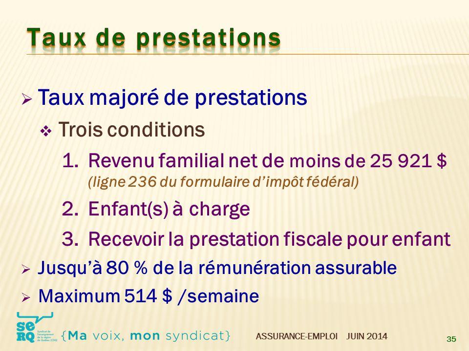 ASSURANCE-EMPLOI JUIN 2014  Taux majoré de prestations  Trois conditions 1.Revenu familial net de moins de 25 921 $ (ligne 236 du formulaire d'impôt