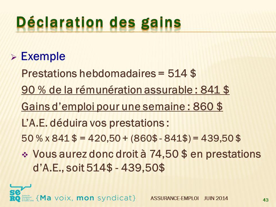 ASSURANCE-EMPLOI JUIN 2014  Exemple Prestations hebdomadaires = 514 $ 90 % de la rémunération assurable : 841 $ Gains d'emploi pour une semaine : 860