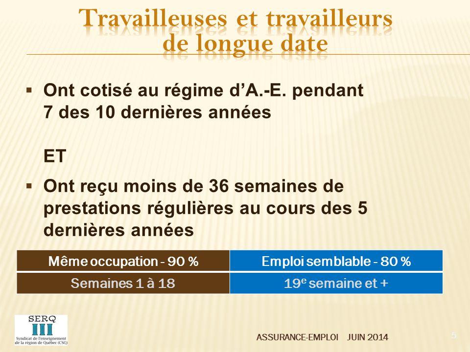 ASSURANCE-EMPLOI JUIN 2014  Ont cotisé au régime d'A.-E. pendant 7 des 10 dernières années ET  Ont reçu moins de 36 semaines de prestations régulièr