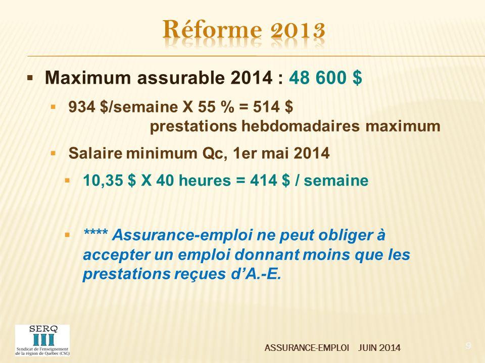 ASSURANCE-EMPLOI JUIN 2014  Maximum assurable 2014 : 48 600 $  934 $/semaine X 55 % = 514 $ prestations hebdomadaires maximum  Salaire minimum Qc,