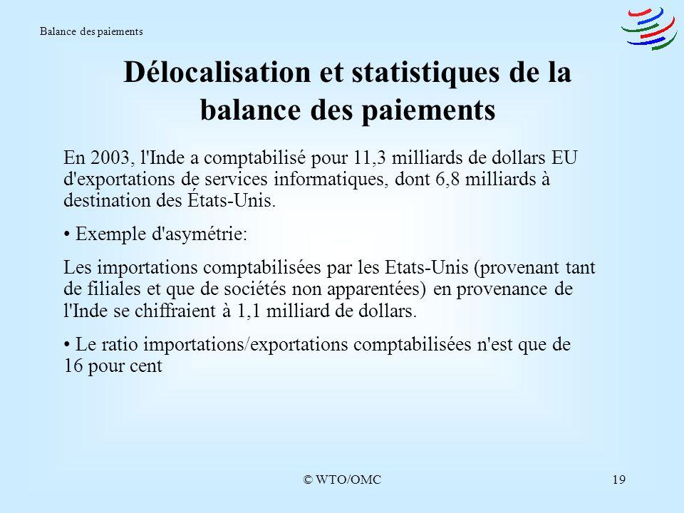 © WTO/OMC19 Délocalisation et statistiques de la balance des paiements Balance des paiements En 2003, l'Inde a comptabilisé pour 11,3 milliards de dol
